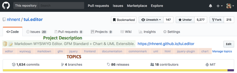 What I learned from an old GitHub project that won 3,000