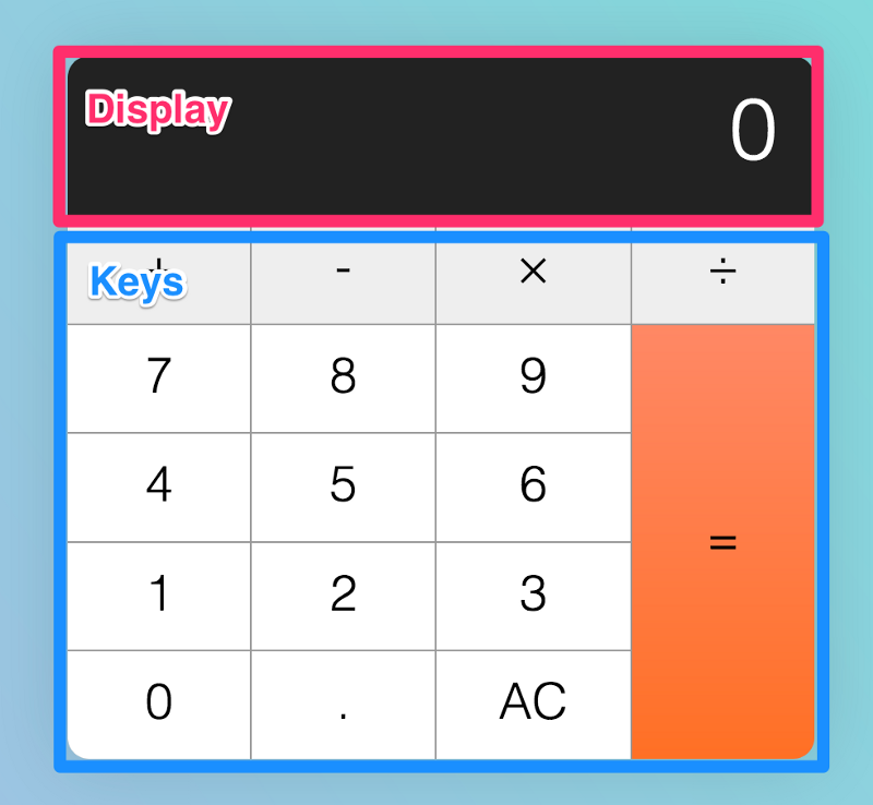 How to build an HTML calculator app from scratch using