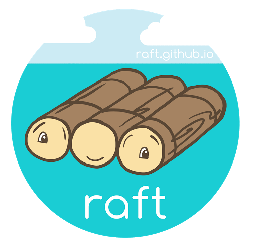 Understanding the Raft consensus algorithm: an academic article summary