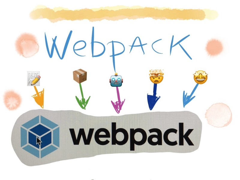 A beginner's introduction to Webpack