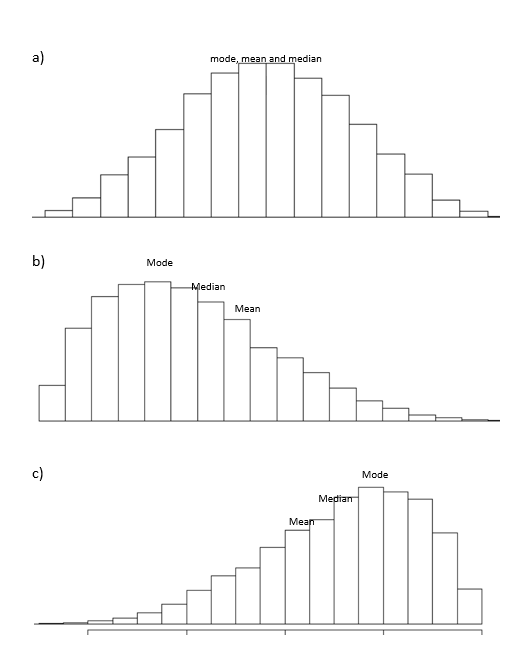 The penalty of missing values in Data Science