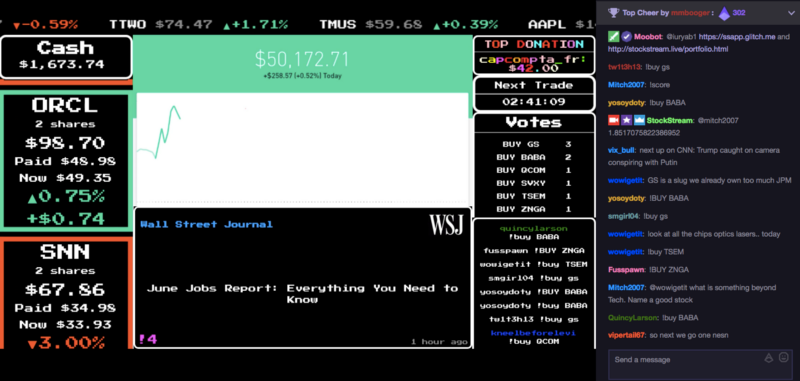 A stock market game where you invest $50,000 of someone else's real-life money