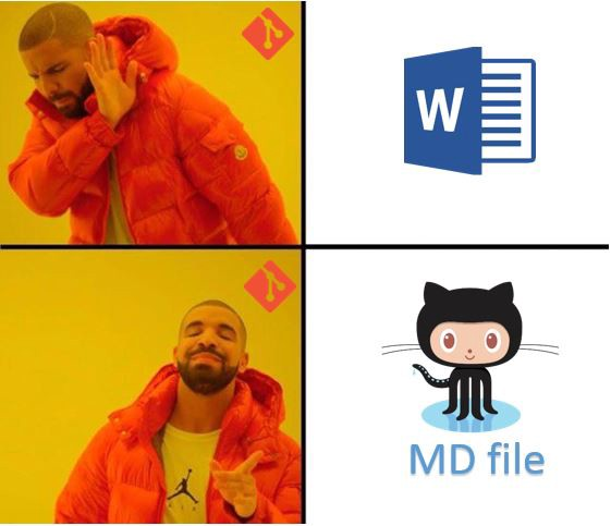 How to generate a GitHub markdown file from Microsoft Word using TypeScript