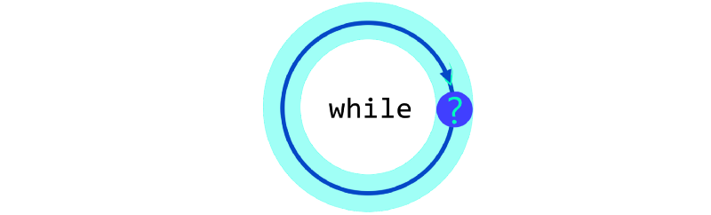 The Complete Guide to Loops in JavaScript