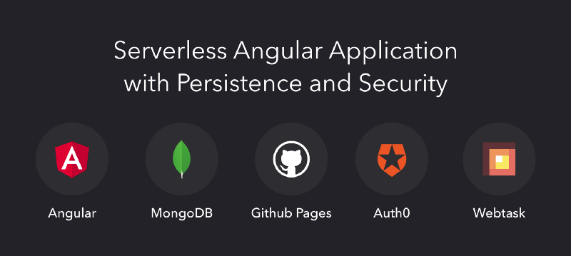 Let's Build a Serverless REST API with Angular, Persistence