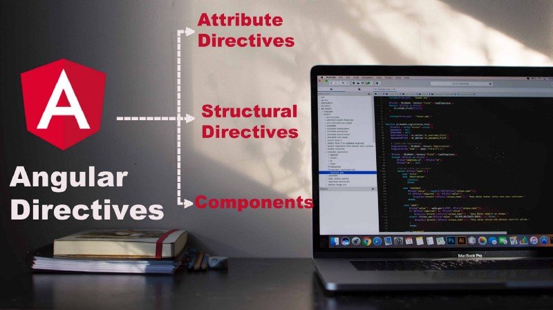 How to use and create custom directives in Angular