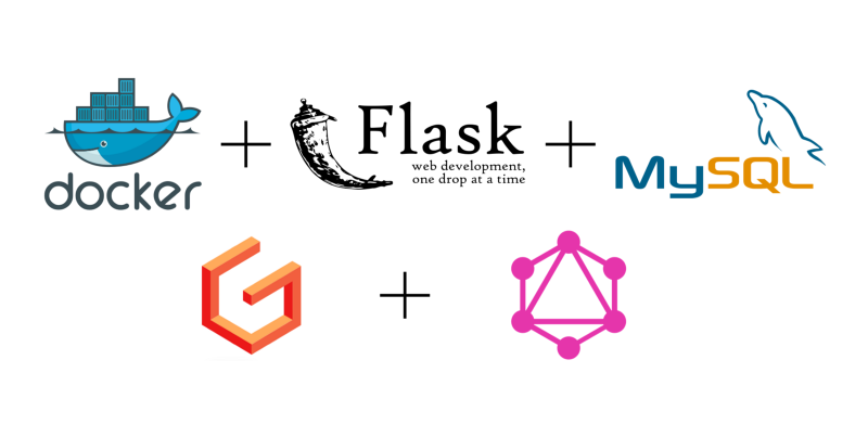 How to develop a Flask, GraphQL, Graphene, MySQL, and Docker starter kit