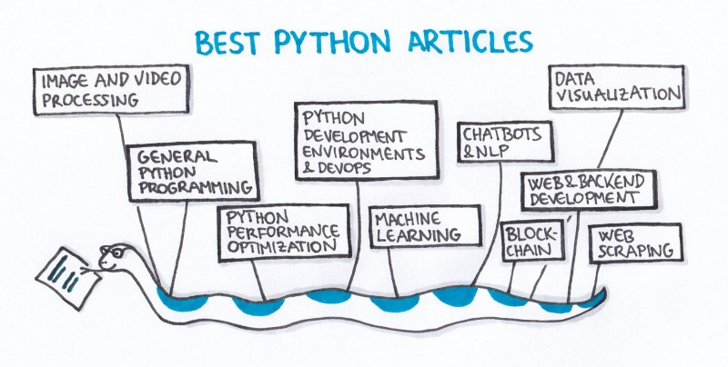 The best of Python: a collection of my favorite articles from 2017