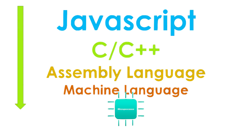 Understanding How the Chrome V8 Engine Translates JavaScript into
