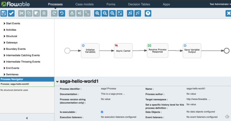 Saga Process Orchestration in Java Using the Flowable