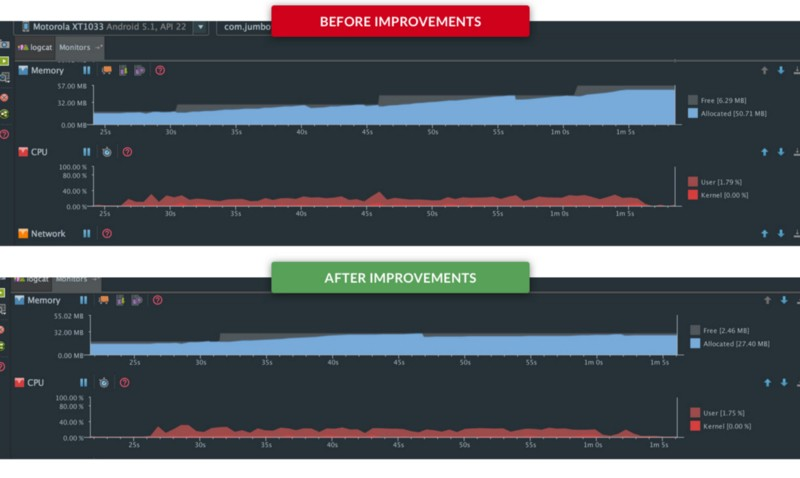 How we reduced our Android app's memory footprint by 50%