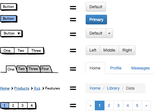 How to load web fonts to avoid performance issues and speed up page