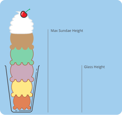Code Briefing: CSS positioning explained by building an ice cream sundae