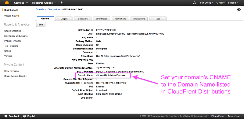 How to manage your static websites with AWS S3, CloudFront