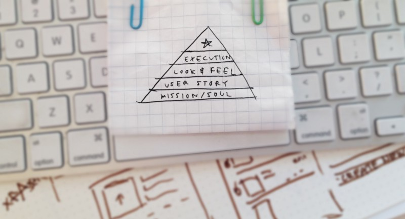 The Design Process: A Pyramid