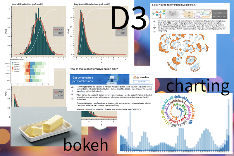 Charting the waters: between Bokeh and D3