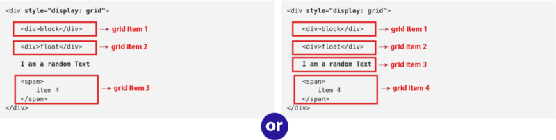 11 Things I Learned Reading the CSS Grid Specification