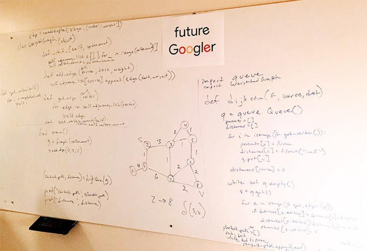 Why I Studied Full Time For 8 Months For A Google Interview
