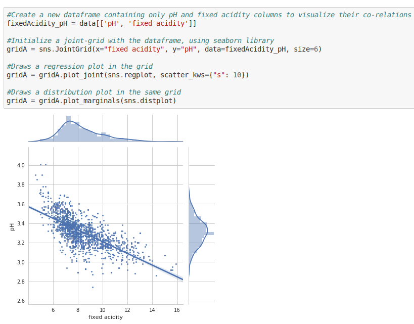 Graph Anomaly Detection Python