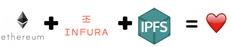 Hands On: Get Started With Infura and the IPFS on Ethereum