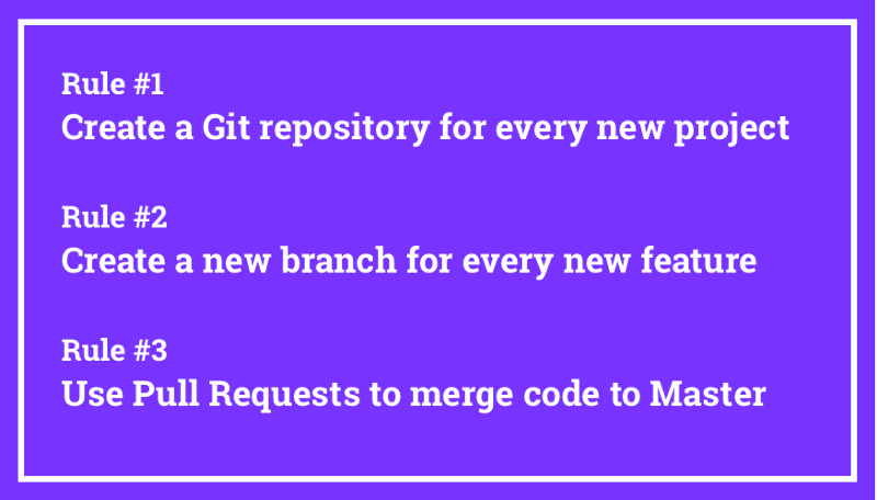 Follow these simple rules and you'll become a Git and GitHub master