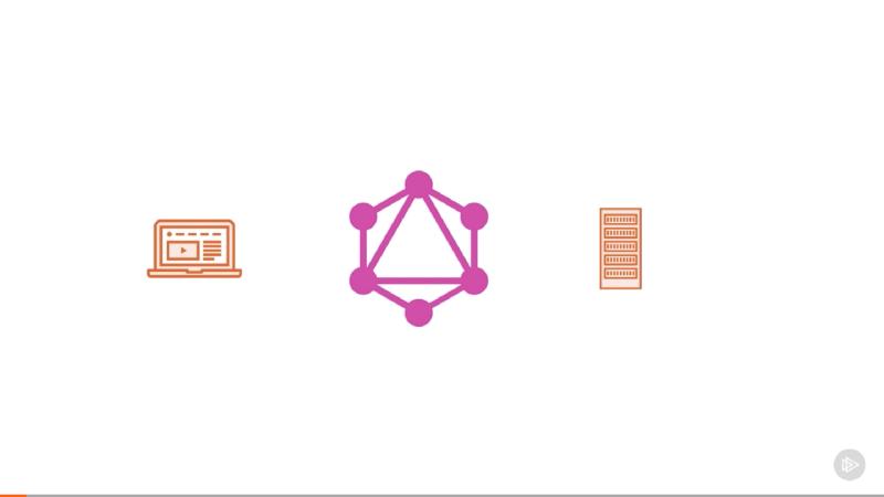 REST APIs are REST-in-Peace APIs. Long Live GraphQL.