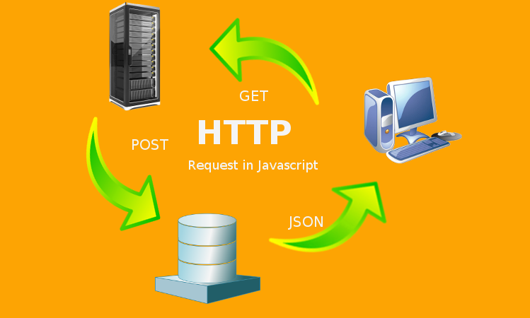 Here are the most popular ways to make an HTTP request in JavaScript