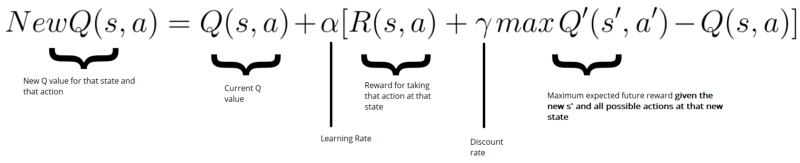 Diving deeper into Reinforcement Learning with Q-Learning