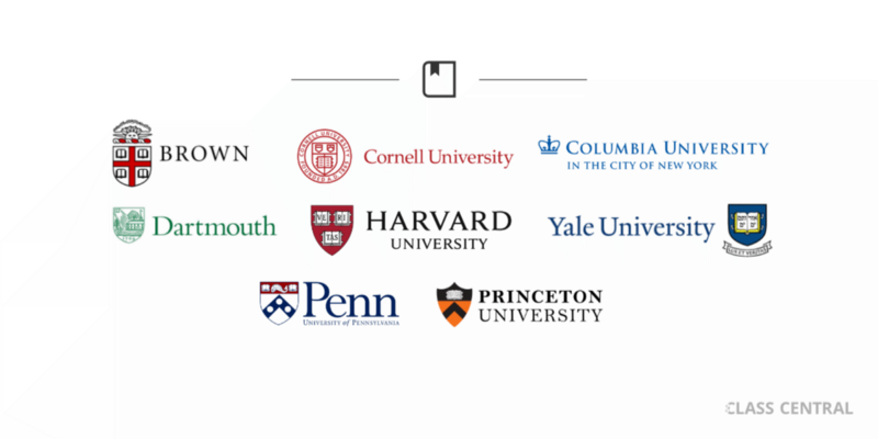 Here are 250 Ivy League courses you can take online right