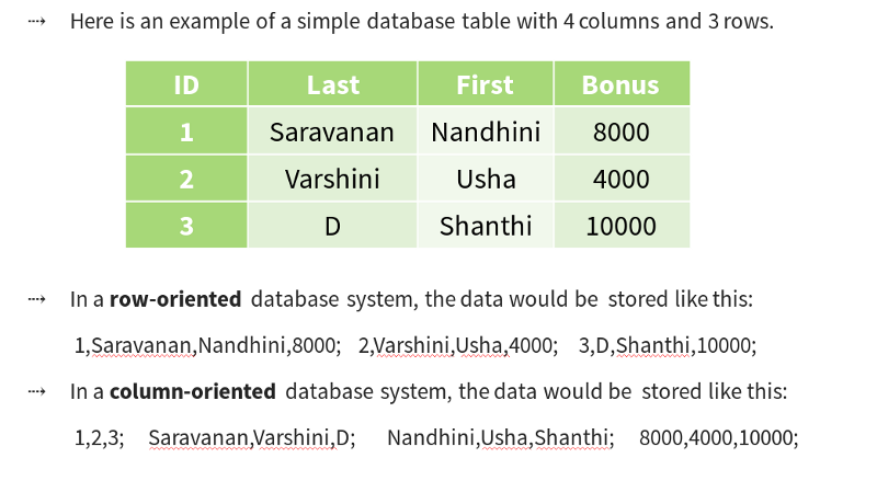 The basics of NoSQL databases — and why we need them