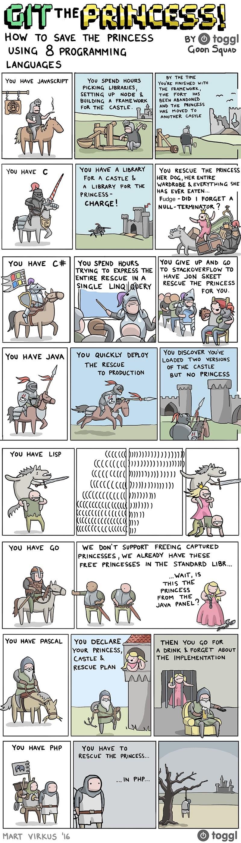 Which programming language should you learn first? ʇdıɹɔsɐʌɐɾ :ɹǝʍsuɐ