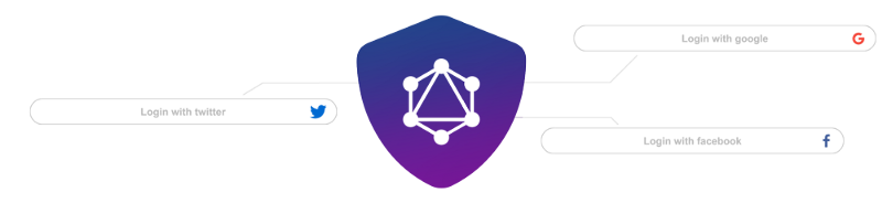 How to nail social authentication in GraphQL