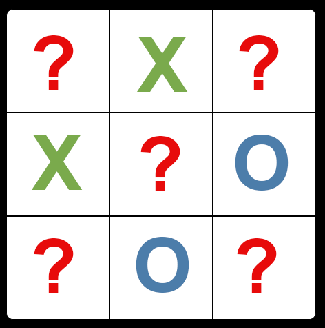 Building an AI algorithm for the Tic-Tac-Toe challenge