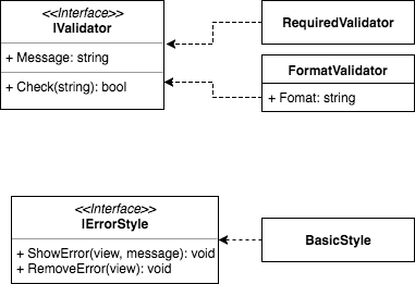 How to implement declarative Xamarin form validation