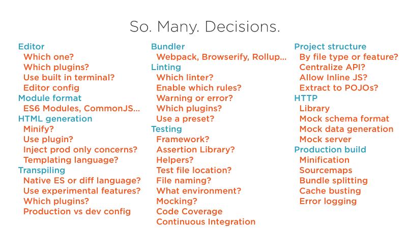 No API? No Problem! Rapid Development via Mock APIs