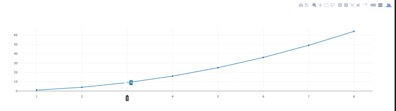 An introduction to plotly js — an open source graphing library