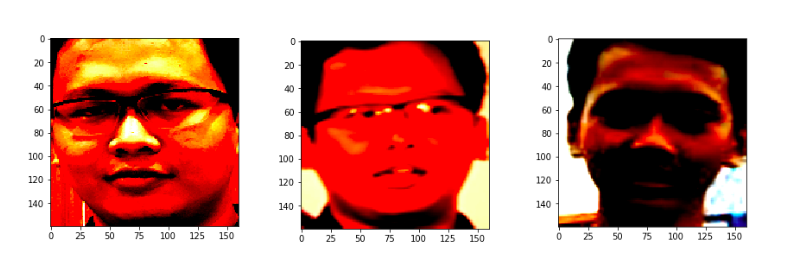 They laughed when I said Face Recognition was easy  But it can be