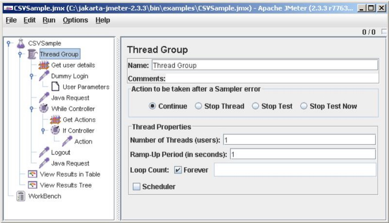 How to stress test your website with Apache JMeter