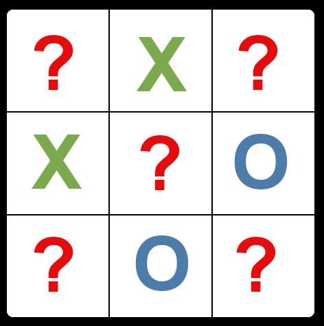 Building an AI algorithm for the Tic-Tac-Toe challenge