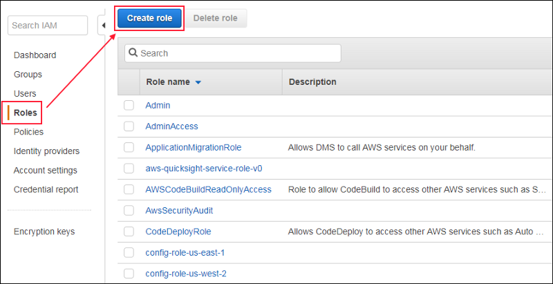 How to set up automated deployment in AWS