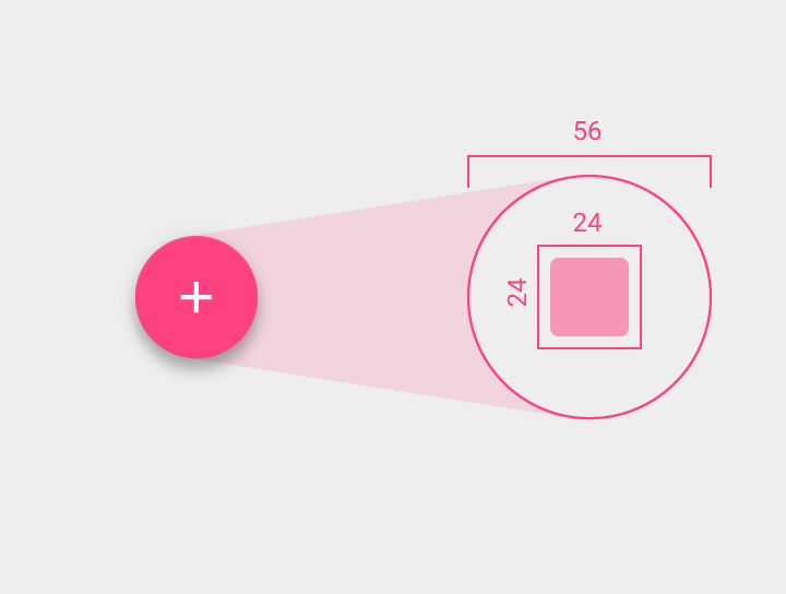 Material Design and the Mystery Meat Navigation Problem