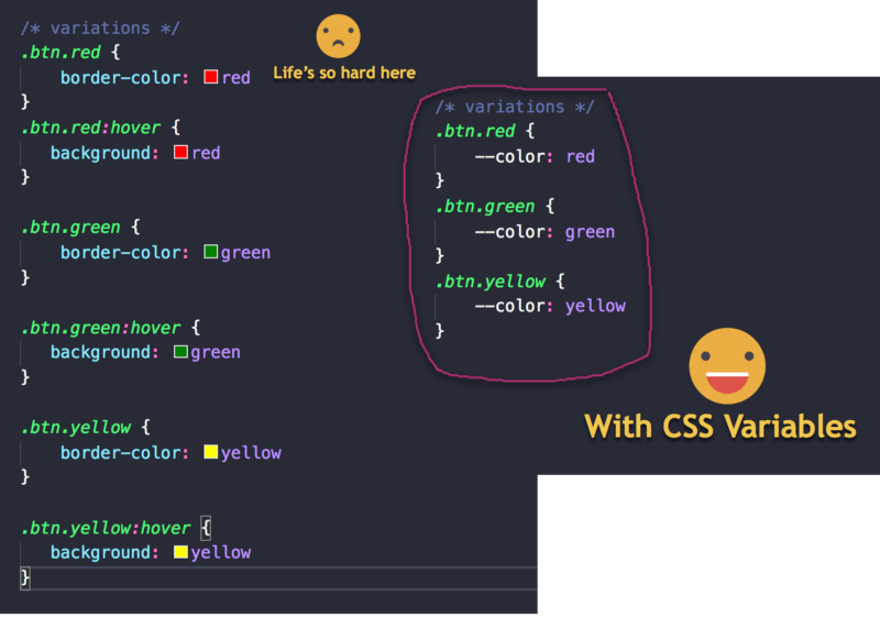 Everything you need to know about CSS Variables