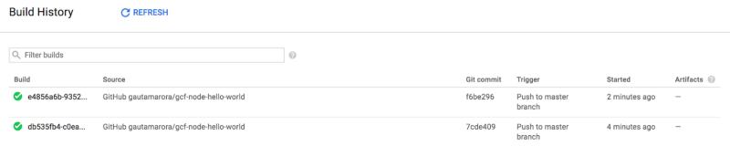 Continuous Deployment for Node js on the Google Cloud Platform