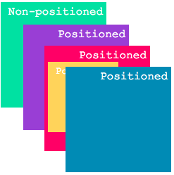 Z-Index Explained: How to Stack Elements Using CSS
