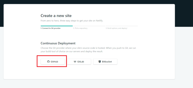 How to set up & deploy your React app from scratch using