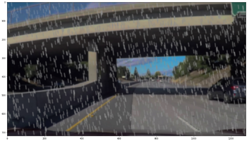 Image Augmentation: Make it rain, make it snow  How to