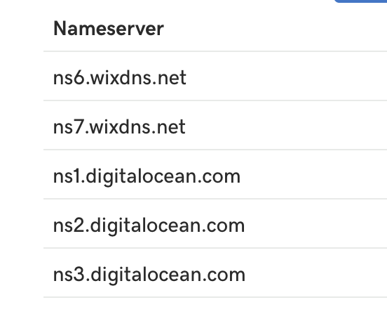 An introduction to the Domain Name System