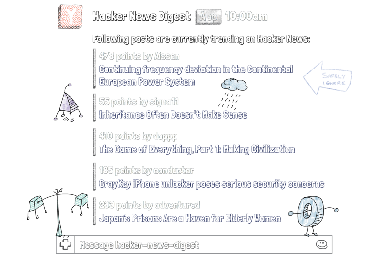 Scheduling Slack messages using AWS Lambda