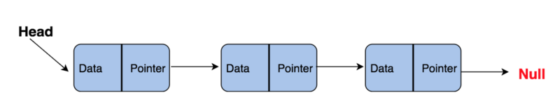 The top data structures you should know for your next coding