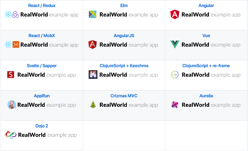 A Real-World Comparison of Front-End Frameworks with